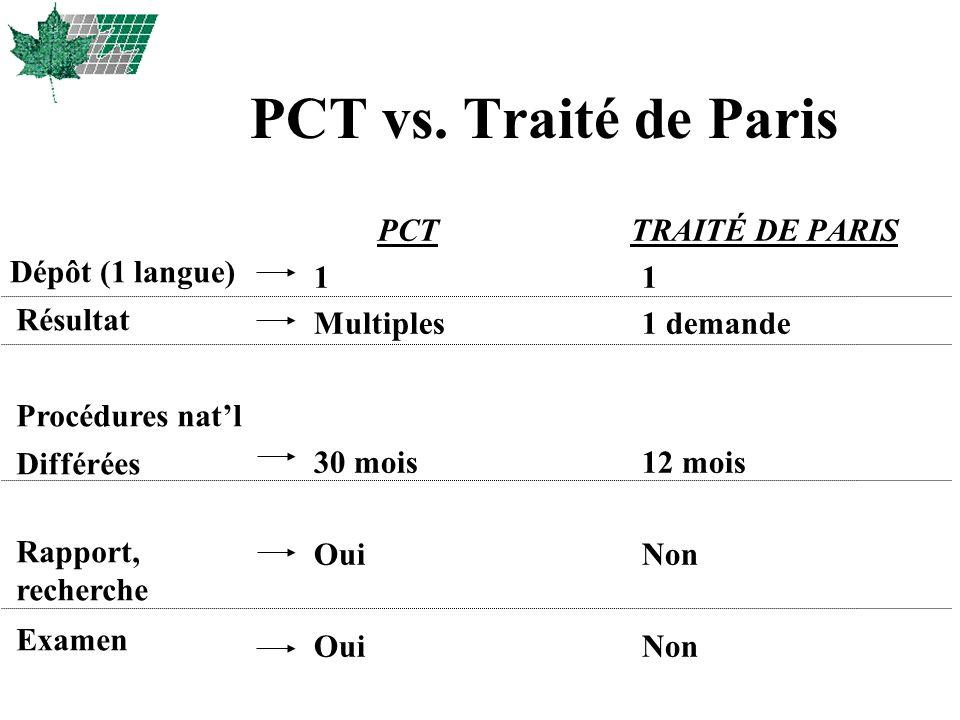 PCT vs. Traité de Paris PCT 1 Multiples 30 mois Oui TRAITÉ DE PARIS 1 1 demande 12 mois Non Dépôt (1 langue) Résultat Procédures natl Différées Rappor