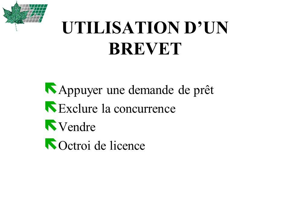 UTILISATION DUN BREVET ë Appuyer une demande de prêt ë Exclure la concurrence ë Vendre ë Octroi de licence
