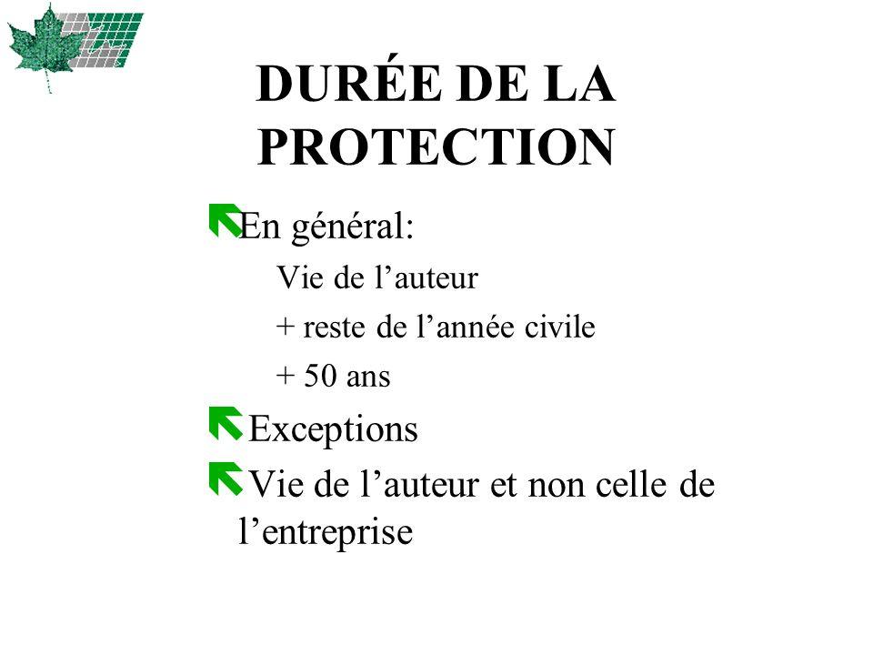 DURÉE DE LA PROTECTION ë En général: Vie de lauteur + reste de lannée civile + 50 ans ë Exceptions ë Vie de lauteur et non celle de lentreprise
