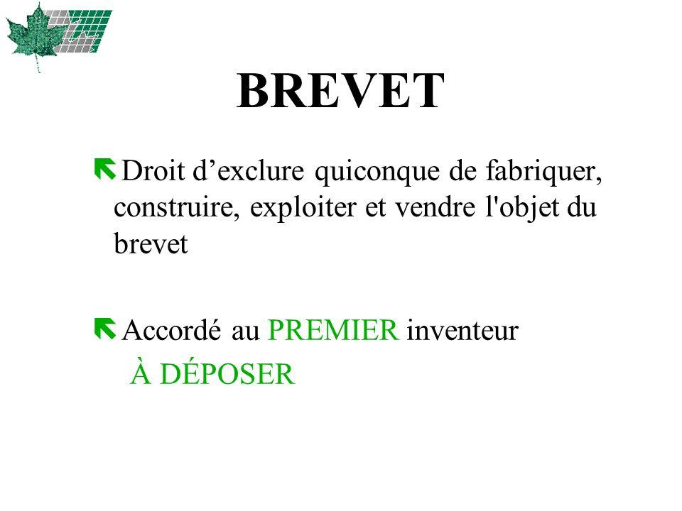 BREVET ë Droit dexclure quiconque de fabriquer, construire, exploiter et vendre l'objet du brevet ë Accordé au PREMIER inventeur À DÉPOSER