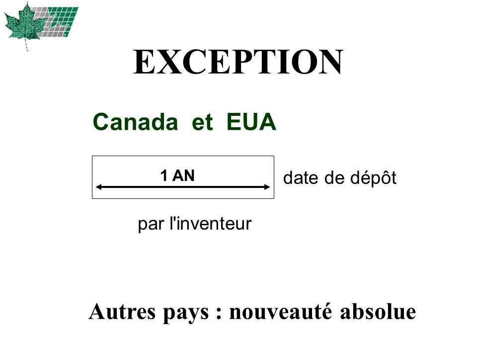 EXCEPTION date de dépôt par l'inventeur Canada et EUA Autres pays : nouveauté absolue 1 AN