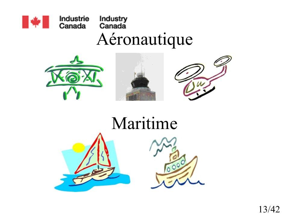 13/42 Aéronautique Maritime
