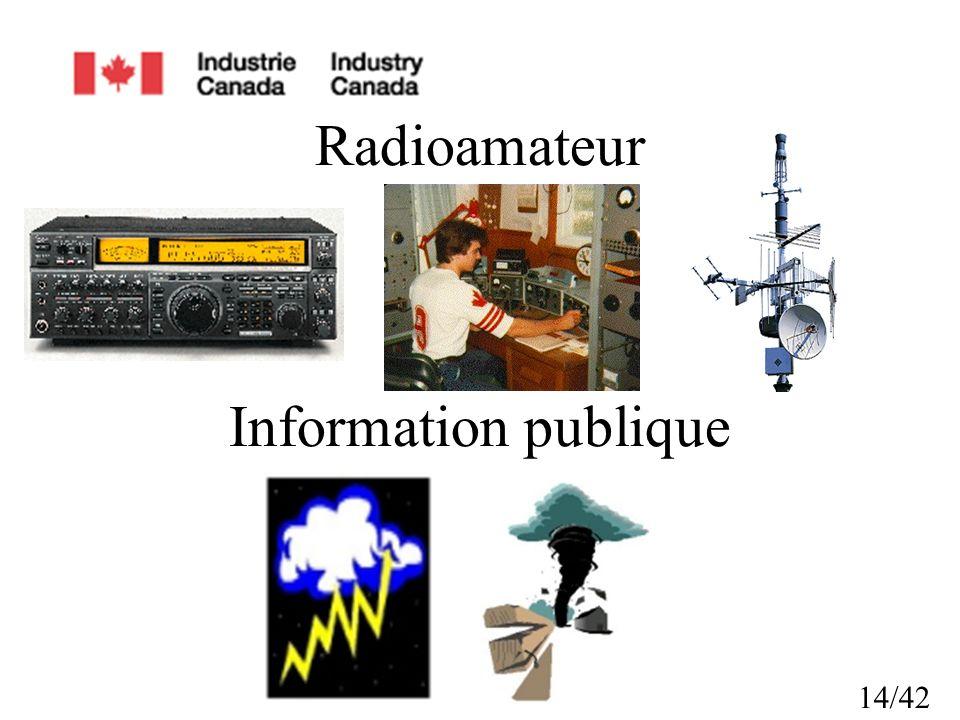 14/42 Radioamateur Information publique