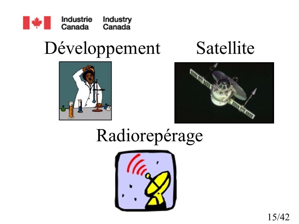 15/42 Développement Satellite Radiorepérage