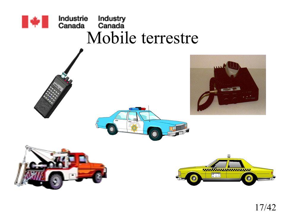 17/42 Mobile terrestre