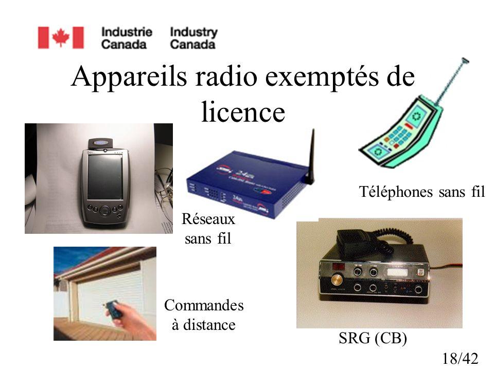 18/42 Appareils radio exemptés de licence SRG (CB) Réseaux sans fil Téléphones sans fil Commandes à distance