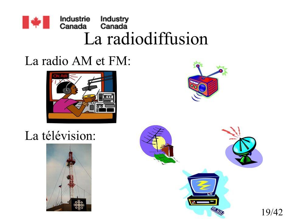19/42 La radiodiffusion La radio AM et FM: La télévision: