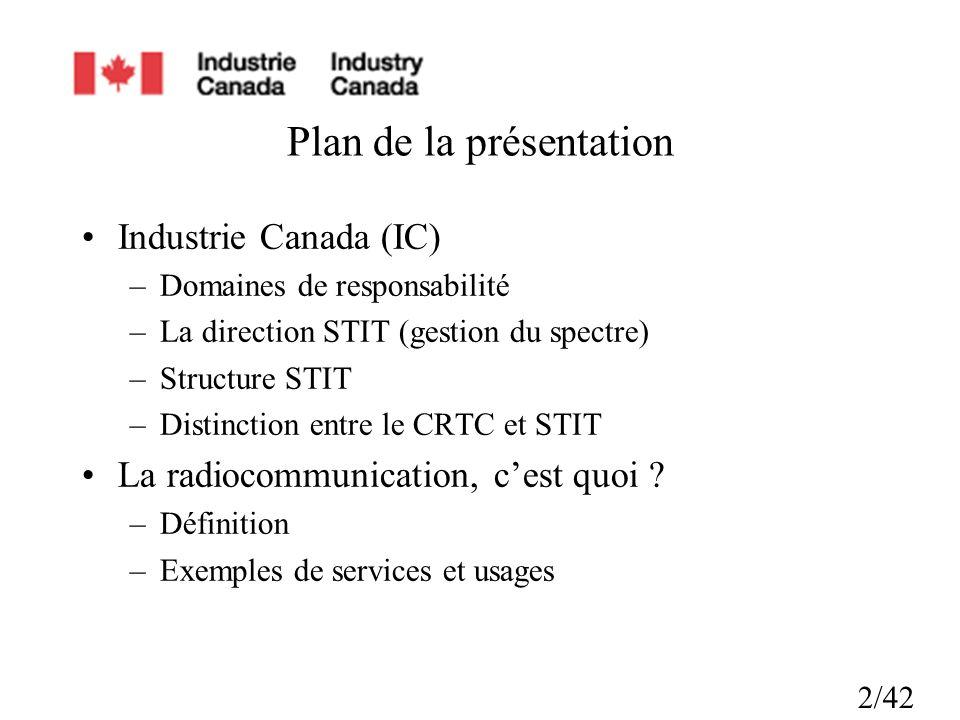 2/42 Plan de la présentation Industrie Canada (IC) –Domaines de responsabilité –La direction STIT (gestion du spectre) –Structure STIT –Distinction entre le CRTC et STIT La radiocommunication, cest quoi .
