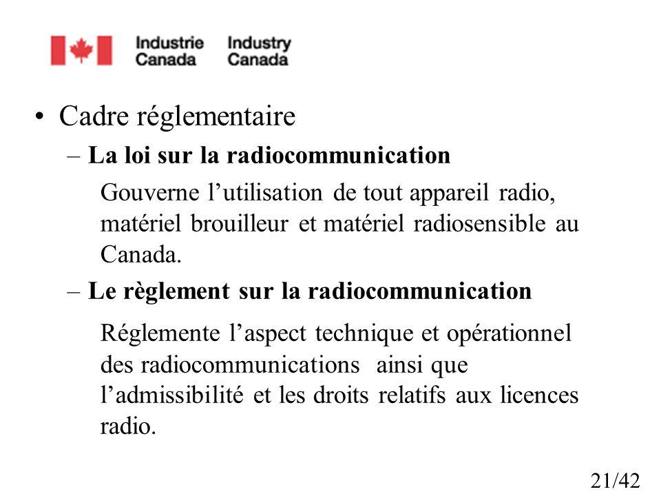 21/42 Cadre réglementaire –La loi sur la radiocommunication Gouverne lutilisation de tout appareil radio, matériel brouilleur et matériel radiosensible au Canada.