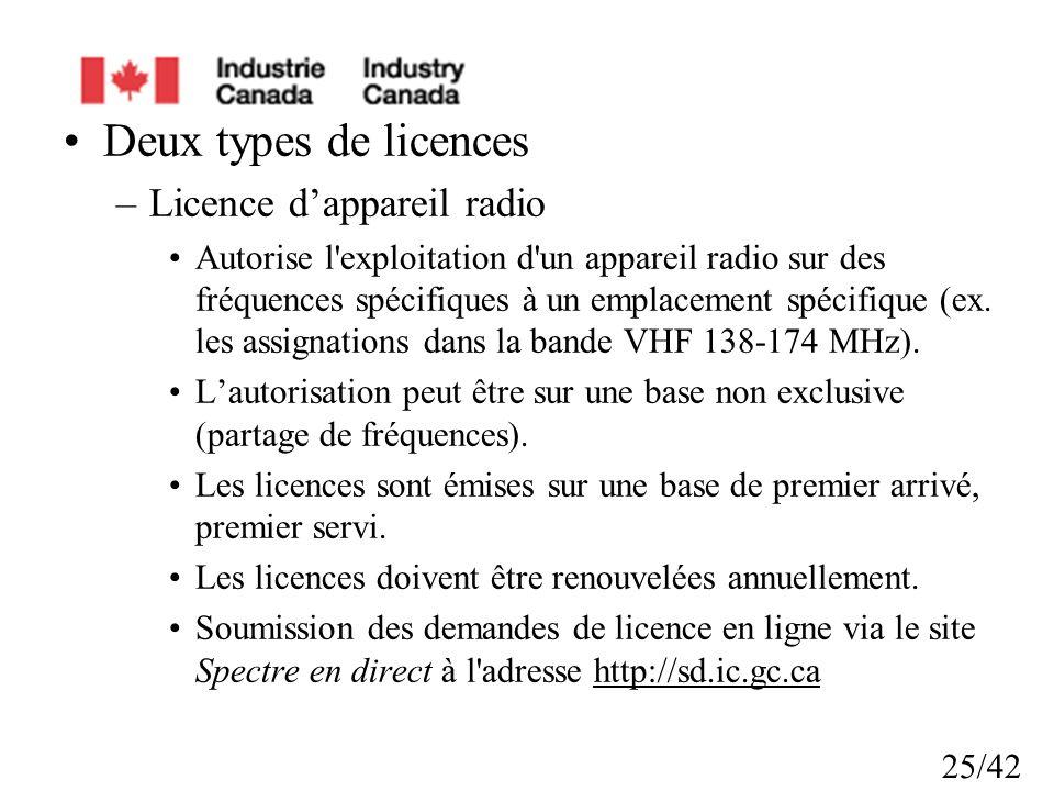 25/42 Deux types de licences –Licence dappareil radio Autorise l exploitation d un appareil radio sur des fréquences spécifiques à un emplacement spécifique (ex.