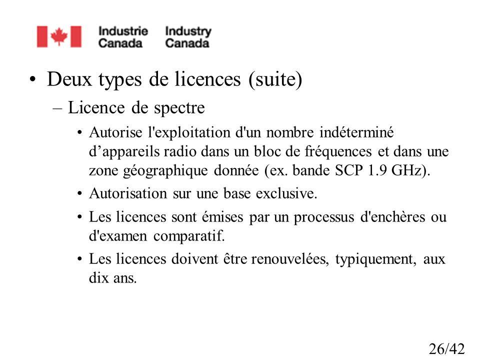 26/42 Deux types de licences (suite) –Licence de spectre Autorise l exploitation d un nombre indéterminé dappareils radio dans un bloc de fréquences et dans une zone géographique donnée (ex.