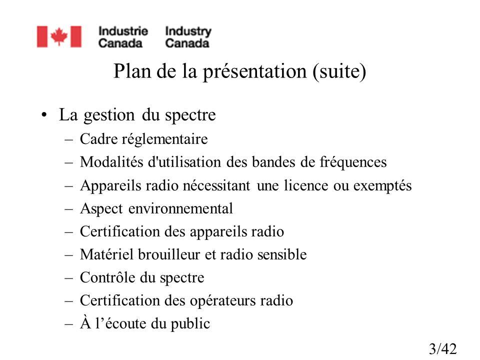 3/42 Plan de la présentation (suite) La gestion du spectre –Cadre réglementaire –Modalités d utilisation des bandes de fréquences –Appareils radio nécessitant une licence ou exemptés –Aspect environnemental –Certification des appareils radio –Matériel brouilleur et radio sensible –Contrôle du spectre –Certification des opérateurs radio –À lécoute du public