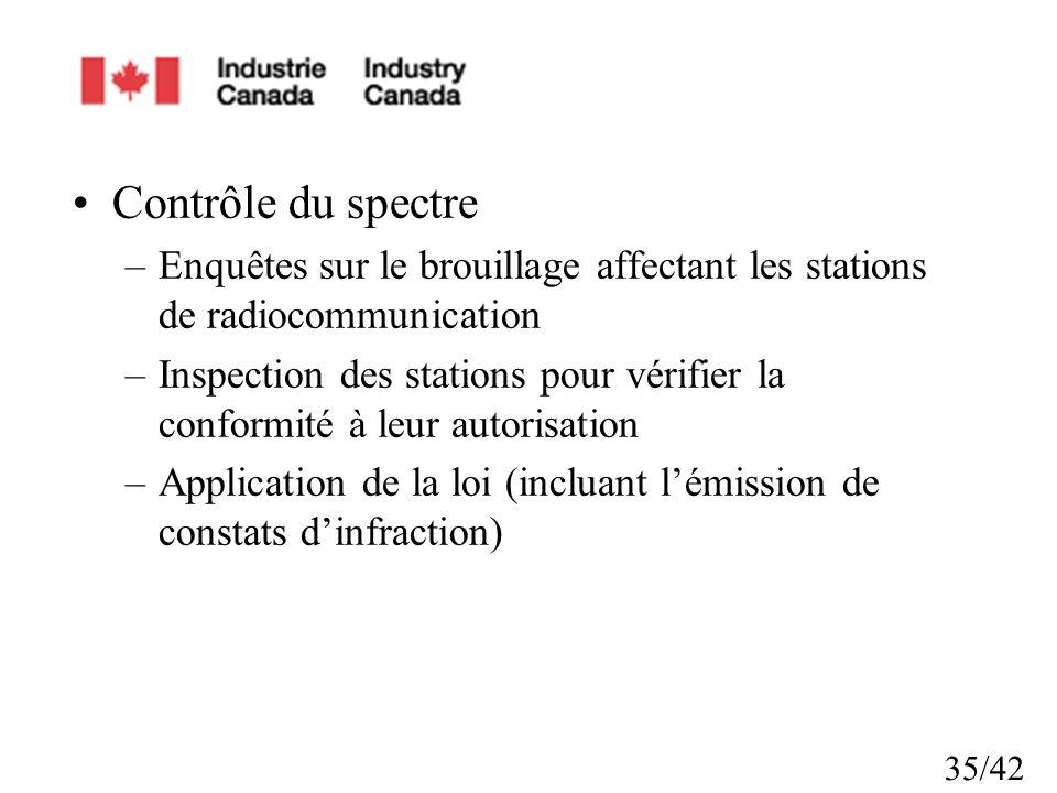 35/42 Contrôle du spectre –Enquêtes sur le brouillage affectant les stations de radiocommunication –Inspection des stations pour vérifier la conformit