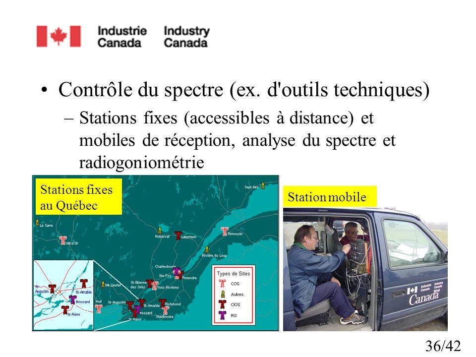 36/42 Contrôle du spectre (ex. d'outils techniques) –Stations fixes (accessibles à distance) et mobiles de réception, analyse du spectre et radiogonio