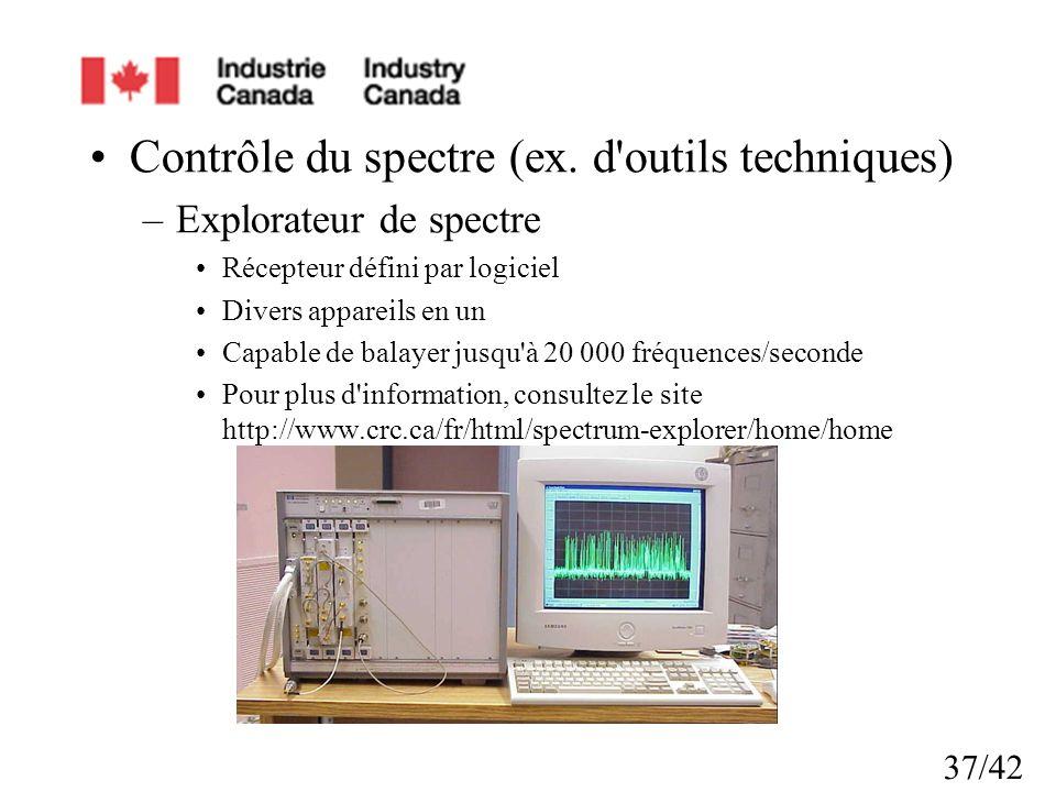 37/42 Contrôle du spectre (ex. d'outils techniques) –Explorateur de spectre Récepteur défini par logiciel Divers appareils en un Capable de balayer ju