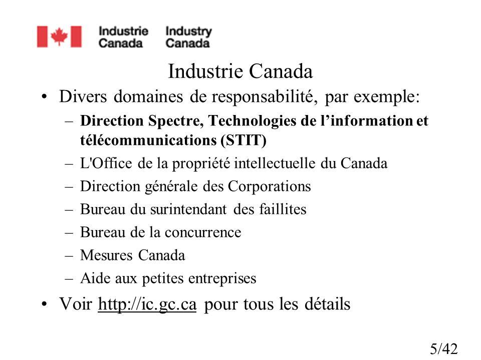 5/42 Industrie Canada Divers domaines de responsabilité, par exemple: –Direction Spectre, Technologies de linformation et télécommunications (STIT) –L