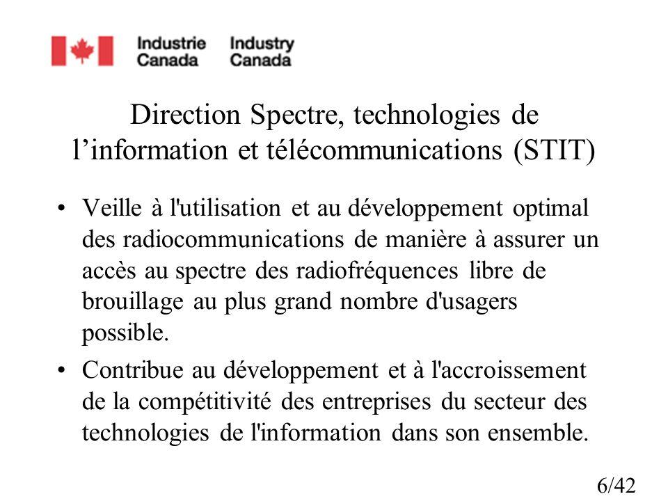 6/42 Direction Spectre, technologies de linformation et télécommunications (STIT) Veille à l utilisation et au développement optimal des radiocommunications de manière à assurer un accès au spectre des radiofréquences libre de brouillage au plus grand nombre d usagers possible.