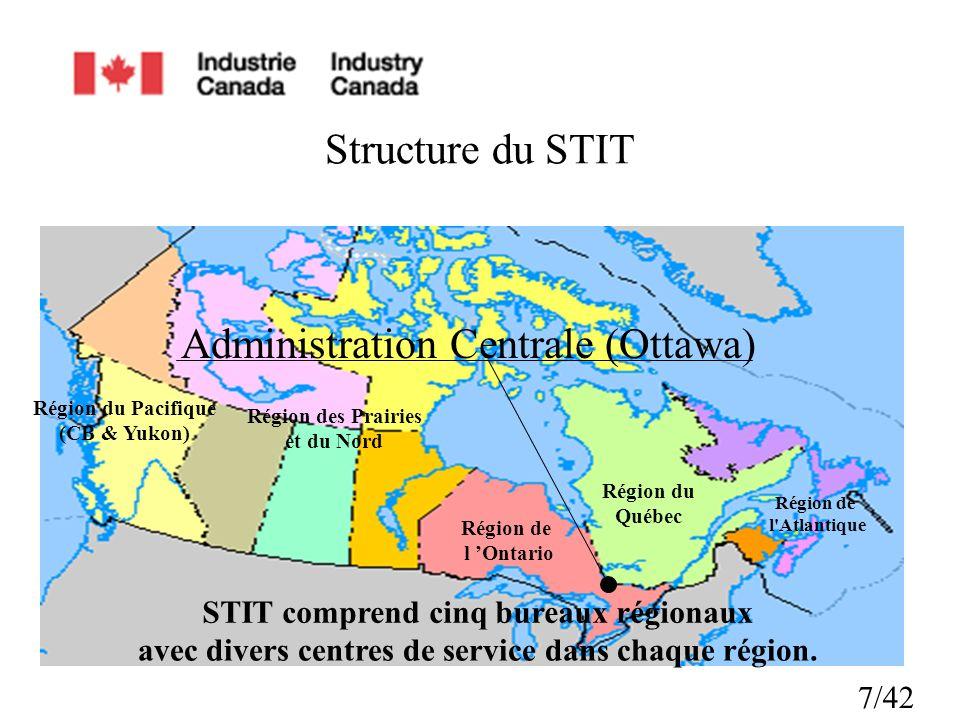 7/42 Structure du STIT Région du Pacifique (CB & Yukon) Région des Prairies et du Nord Région de l Ontario Administration Centrale (Ottawa) Région du Québec Région de l Atlantique avec divers centres de service dans chaque région.