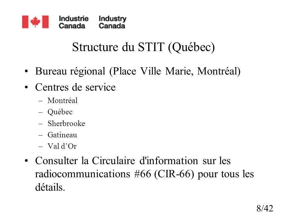 8/42 Structure du STIT (Québec) Bureau régional (Place Ville Marie, Montréal) Centres de service –Montréal –Québec –Sherbrooke –Gatineau –Val dOr Consulter la Circulaire d information sur les radiocommunications #66 (CIR-66) pour tous les détails.