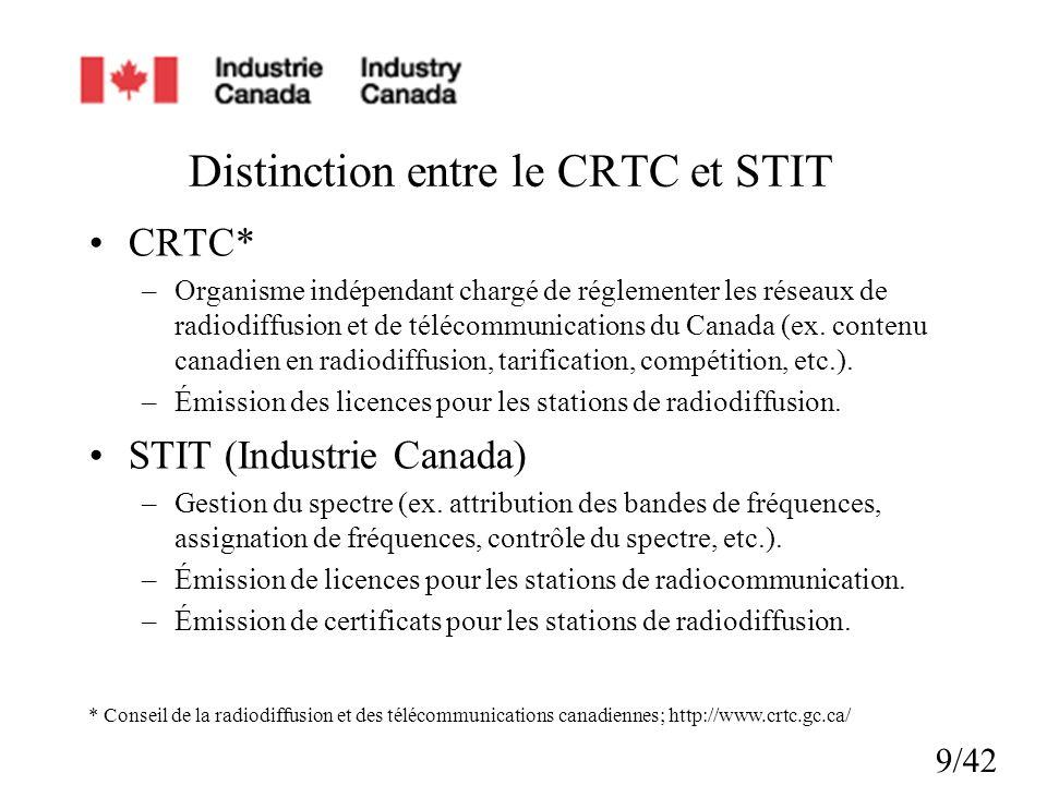 9/42 Distinction entre le CRTC et STIT CRTC* –Organisme indépendant chargé de réglementer les réseaux de radiodiffusion et de télécommunications du Canada (ex.