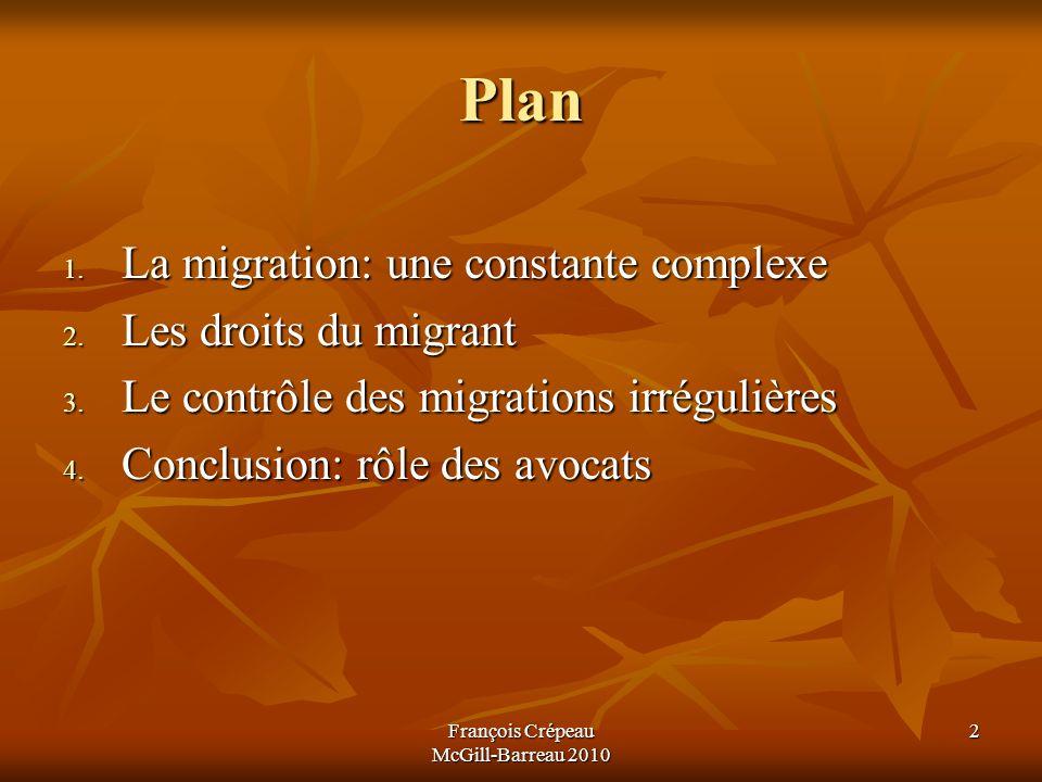 Plan 1.La migration: une constante complexe 2. Les droits du migrant 3.