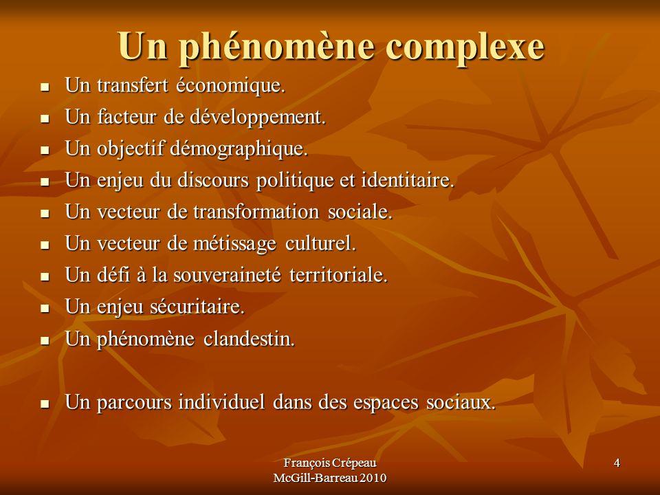 Un phénomène complexe Un transfert économique.Un transfert économique.