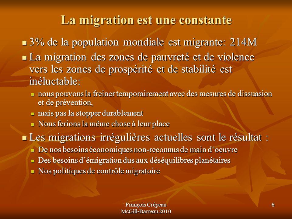 François Crépeau McGill-Barreau 2010 6 La migration est une constante 3% de la population mondiale est migrante: 214M 3% de la population mondiale est migrante: 214M La migration des zones de pauvreté et de violence vers les zones de prospérité et de stabilité est inéluctable: La migration des zones de pauvreté et de violence vers les zones de prospérité et de stabilité est inéluctable: nous pouvons la freiner temporairement avec des mesures de dissuasion et de prévention, nous pouvons la freiner temporairement avec des mesures de dissuasion et de prévention, mais pas la stopper durablement mais pas la stopper durablement Nous ferions la même chose à leur place Nous ferions la même chose à leur place Les migrations irrégulières actuelles sont le résultat : Les migrations irrégulières actuelles sont le résultat : De nos besoins économiques non-reconnus de main doeuvre De nos besoins économiques non-reconnus de main doeuvre Des besoins démigration dus aux déséquilibres planétaires Des besoins démigration dus aux déséquilibres planétaires Nos politiques de contrôle migratoire Nos politiques de contrôle migratoire