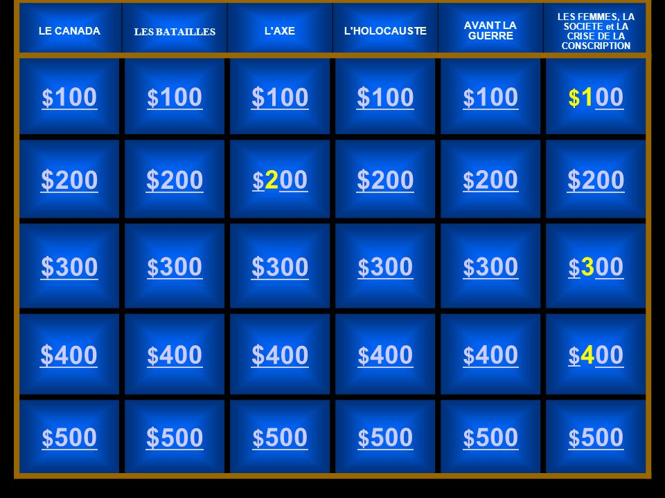 Jeopardy FINALE LES DIVERTISSEMENTS