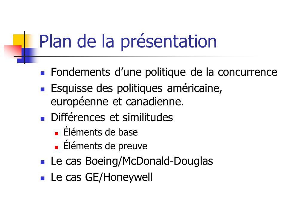 Plan de la présentation Fondements dune politique de la concurrence Esquisse des politiques américaine, européenne et canadienne.