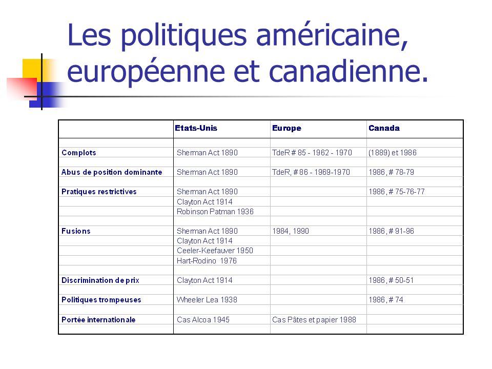 Les politiques américaine, européenne et canadienne.