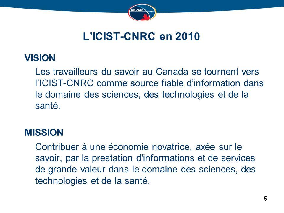 LICIST-CNRC en 2010 VISION Les travailleurs du savoir au Canada se tournent vers lICIST-CNRC comme source fiable dinformation dans le domaine des sciences, des technologies et de la santé.