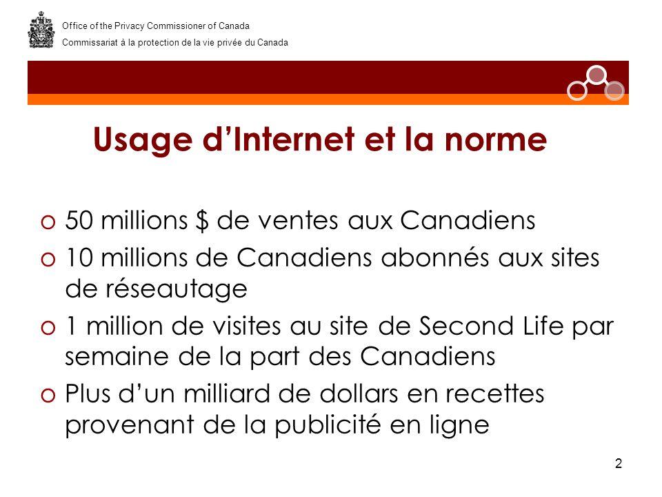 2 Usage dInternet et la norme o50 millions $ de ventes aux Canadiens o10 millions de Canadiens abonnés aux sites de réseautage o1 million de visites au site de Second Life par semaine de la part des Canadiens oPlus dun milliard de dollars en recettes provenant de la publicité en ligne Office of the Privacy Commissioner of Canada Commissariat à la protection de la vie privée du Canada