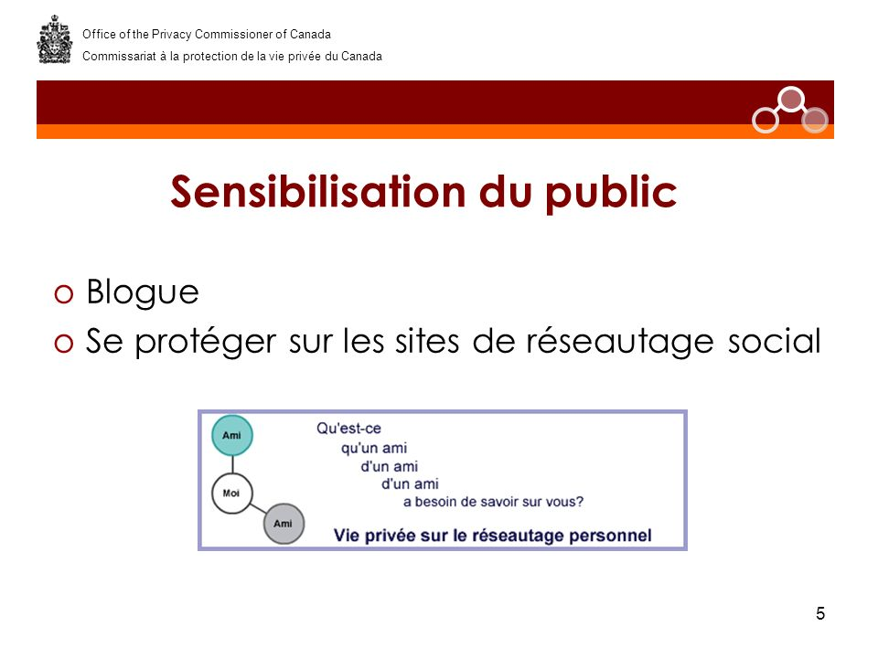 5 Sensibilisation du public oBlogue oSe protéger sur les sites de réseautage social Office of the Privacy Commissioner of Canada Commissariat à la protection de la vie privée du Canada