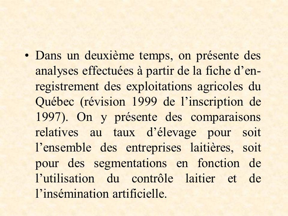 Dans un deuxième temps, on présente des analyses effectuées à partir de la fiche den- registrement des exploitations agricoles du Québec (révision 199