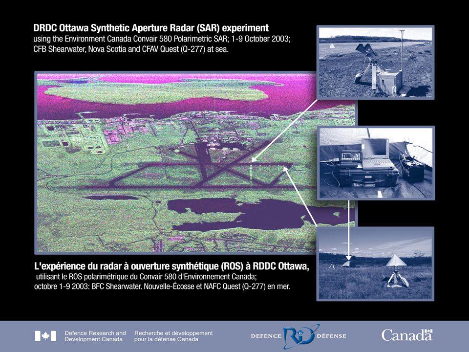 Defence R&D Canada R & D pour la défense Canada