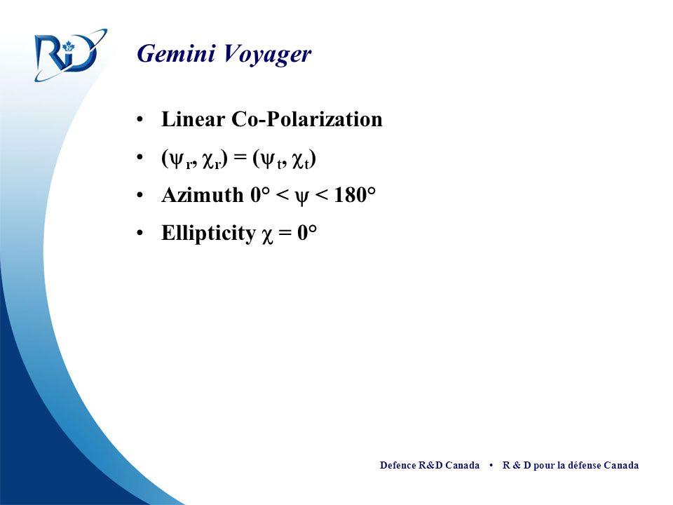 Defence R&D Canada R & D pour la défense Canada Gemini Voyager Linear Co-Polarization ( r, r ) = ( t, t ) Azimuth 0° < < 180° Ellipticity = 0°