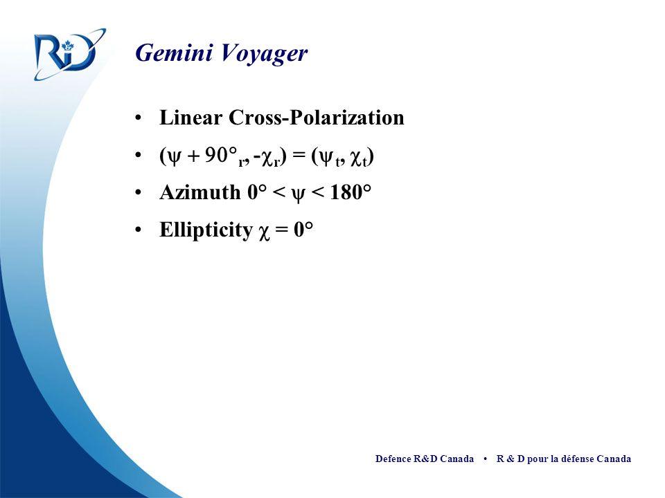 Defence R&D Canada R & D pour la défense Canada Gemini Voyager Linear Cross-Polarization ( r, - r ) = ( t, t ) Azimuth 0° < < 180° Ellipticity = 0°