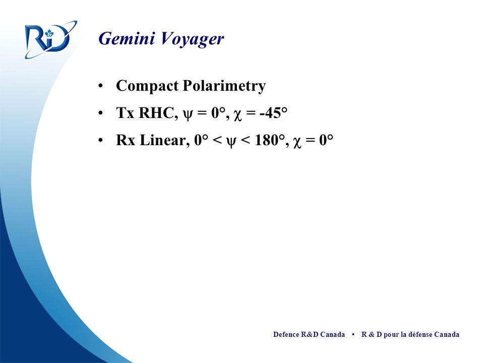 Defence R&D Canada R & D pour la défense Canada Compact Polarimetry Tx RHC, = 0°, = -45° Rx Linear, 0° < < 180°, = 0° Gemini Voyager