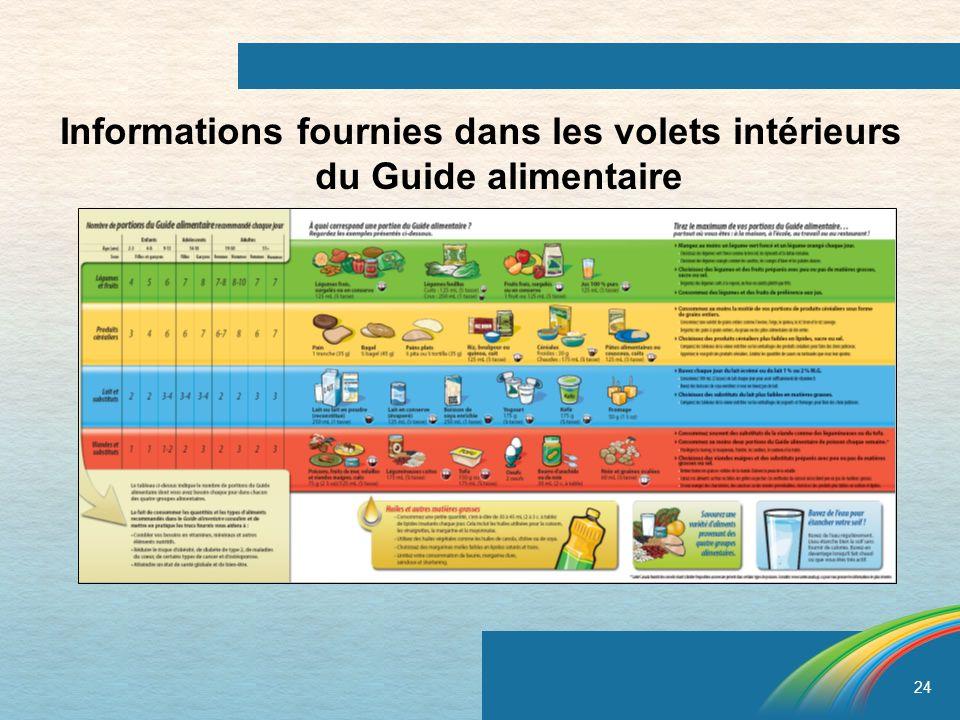 24 Informations fournies dans les volets intérieurs du Guide alimentaire