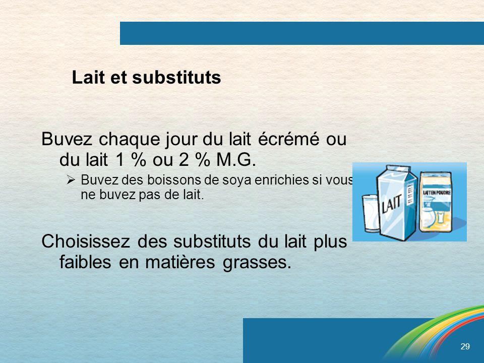 29 Lait et substituts Buvez chaque jour du lait écrémé ou du lait 1 % ou 2 % M.G. Buvez des boissons de soya enrichies si vous ne buvez pas de lait. C