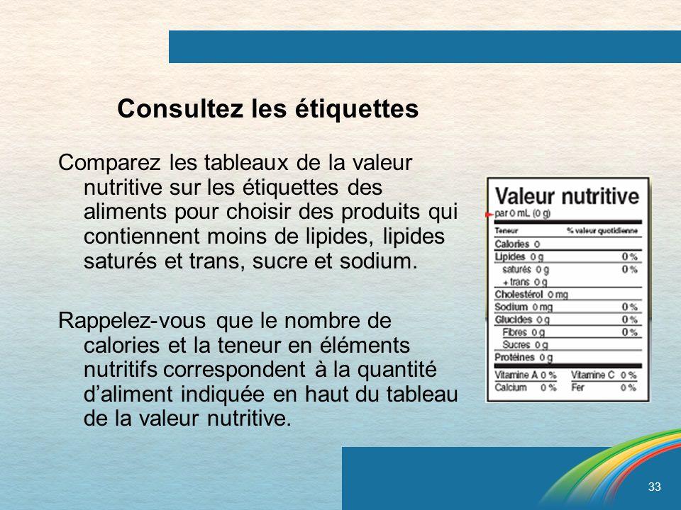 33 Consultez les étiquettes Comparez les tableaux de la valeur nutritive sur les étiquettes des aliments pour choisir des produits qui contiennent moi