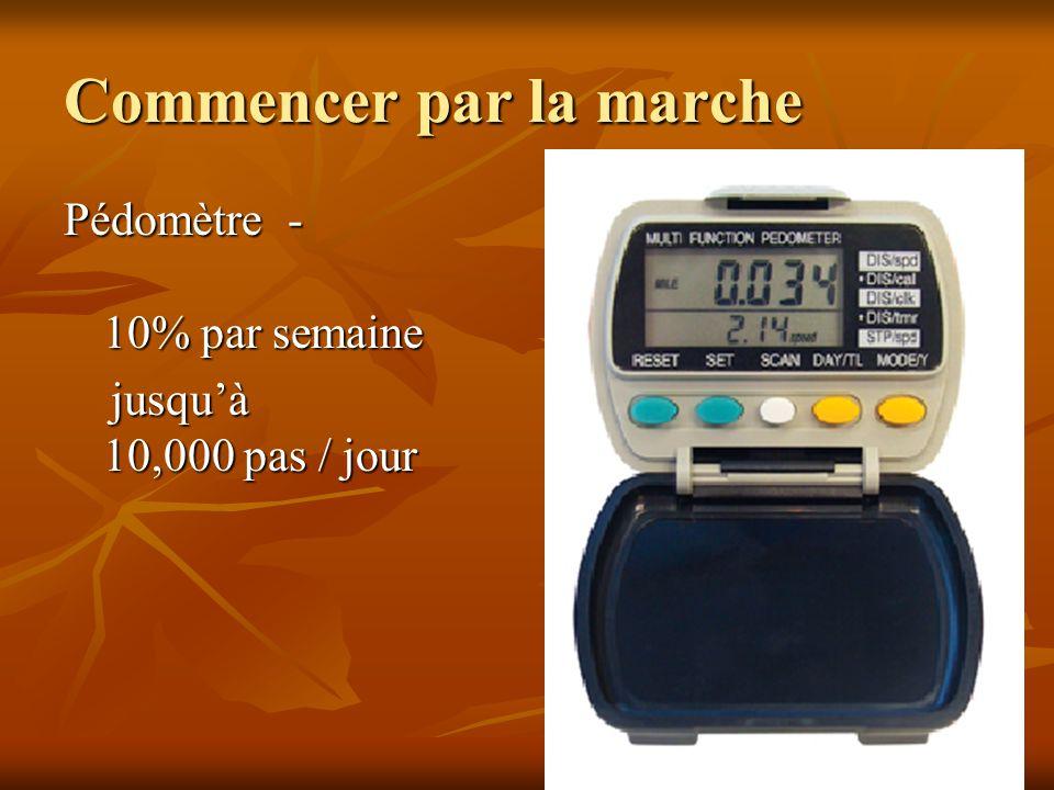 Commencer par la marche Pédomètre - 10% par semaine jusquà 10,000 pas / jour jusquà 10,000 pas / jour