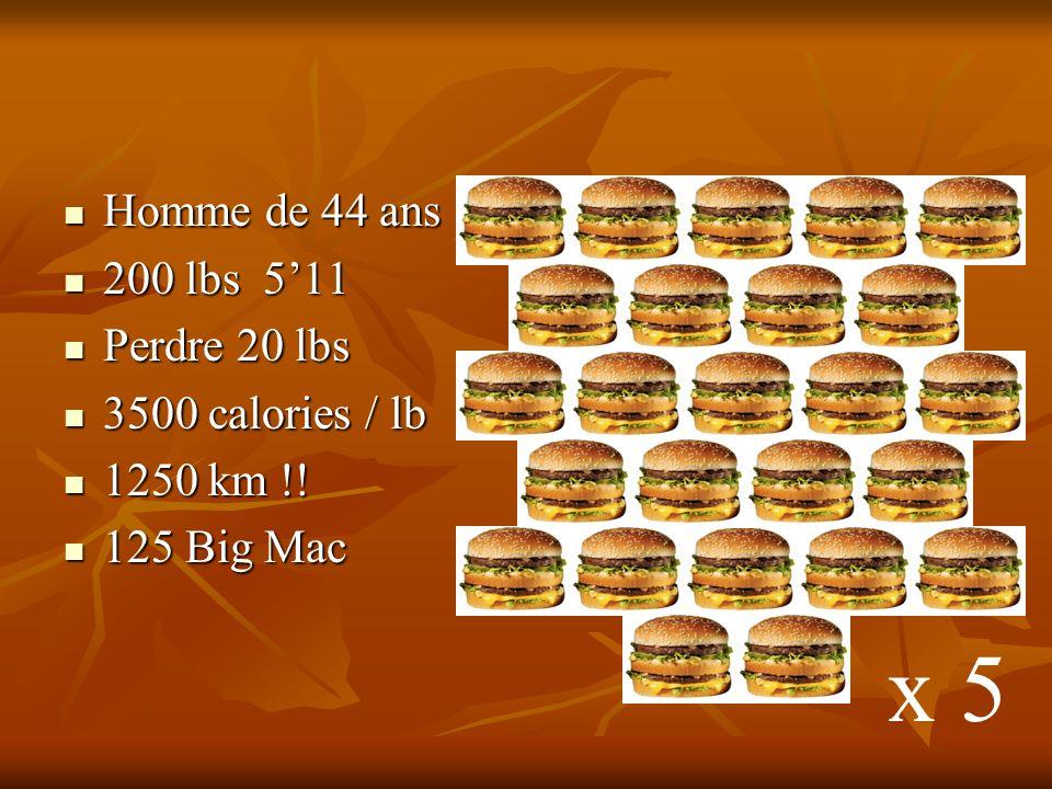 Homme de 44 ans Homme de 44 ans 200 lbs 511 200 lbs 511 Perdre 20 lbs Perdre 20 lbs 3500 calories / lb 3500 calories / lb 1250 km !! 1250 km !! 125 Bi