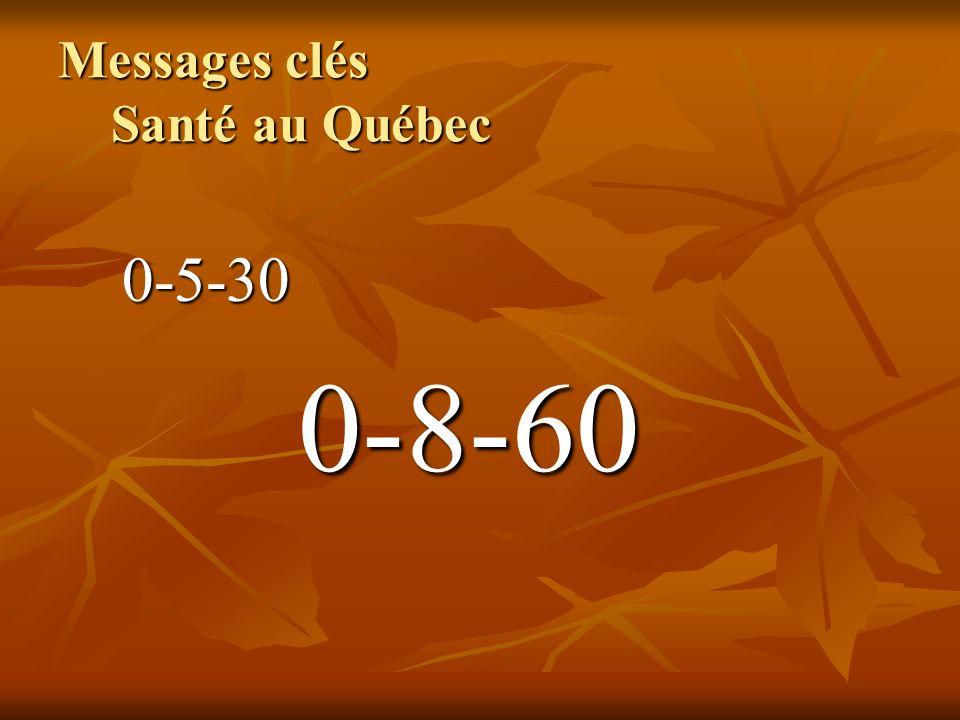 Messages clés Santé au Québec 0-5-30 0-5-30 0-8-60 0-8-60