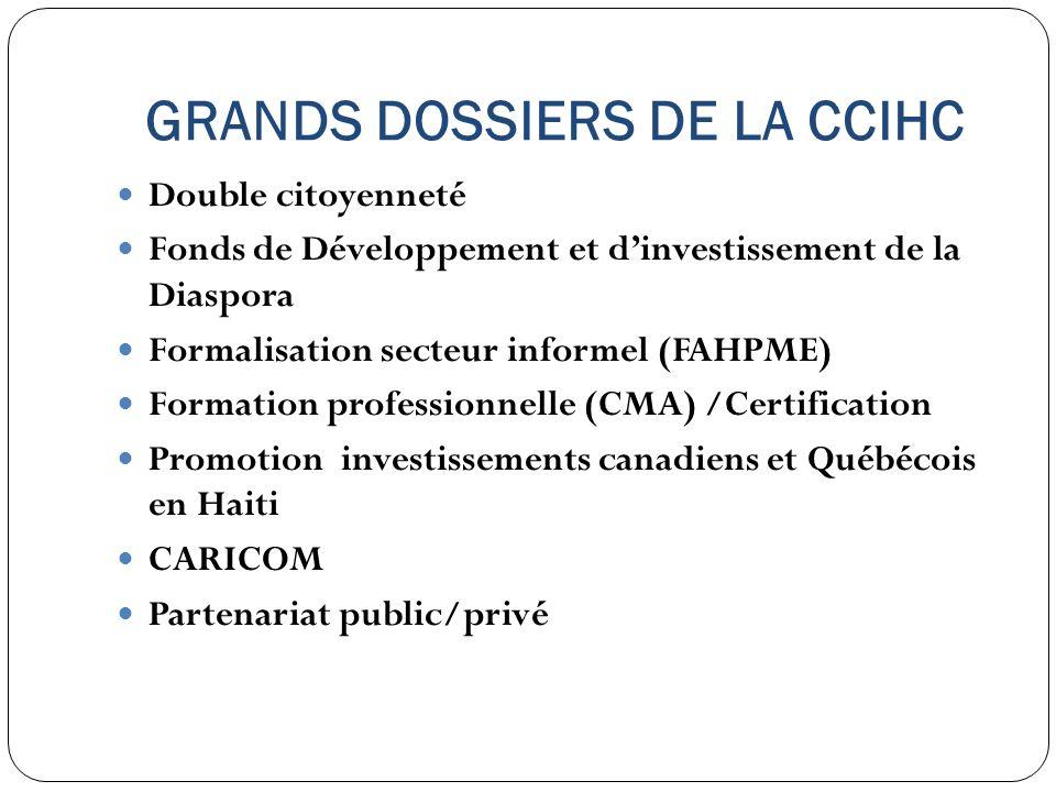 GRANDS DOSSIERS DE LA CCIHC Double citoyenneté Fonds de Développement et dinvestissement de la Diaspora Formalisation secteur informel (FAHPME) Format