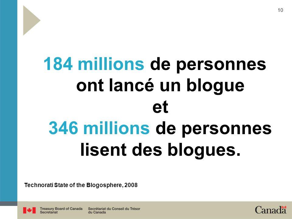 10 184 millions de personnes ont lancé un blogue et 346 millions de personnes lisent des blogues. Technorati State of the Blogosphere, 2008