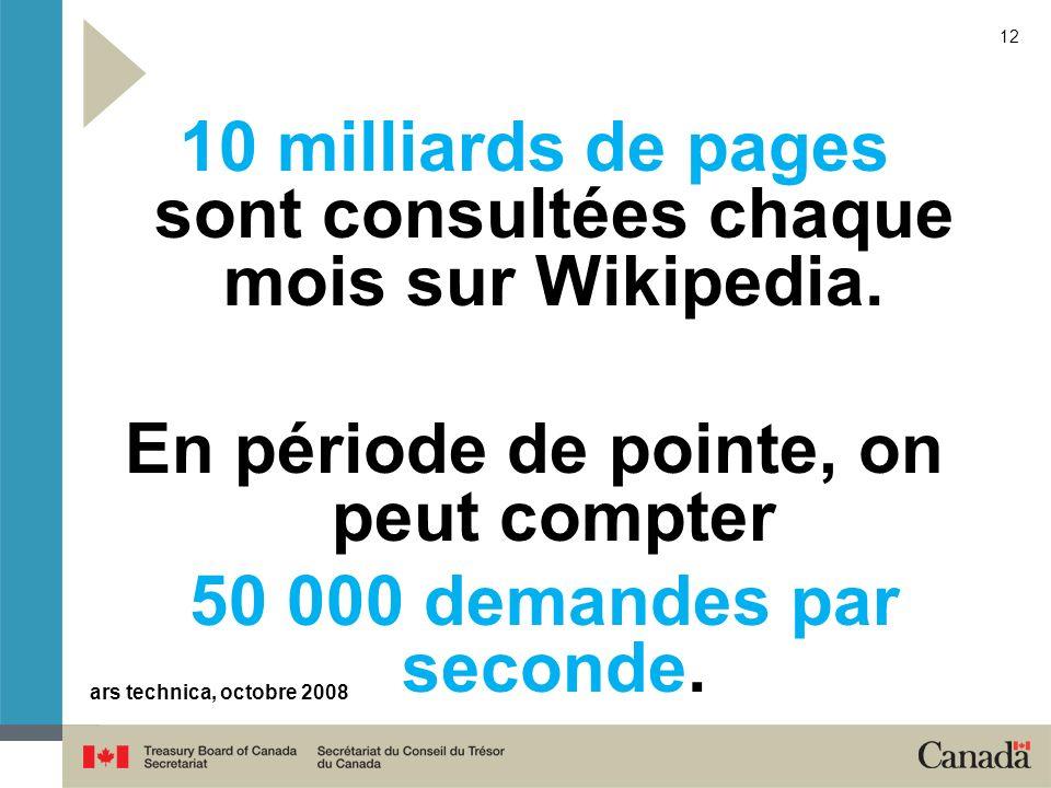 12 10 milliards de pages sont consultées chaque mois sur Wikipedia. En période de pointe, on peut compter 50 000 demandes par seconde. ars technica, o