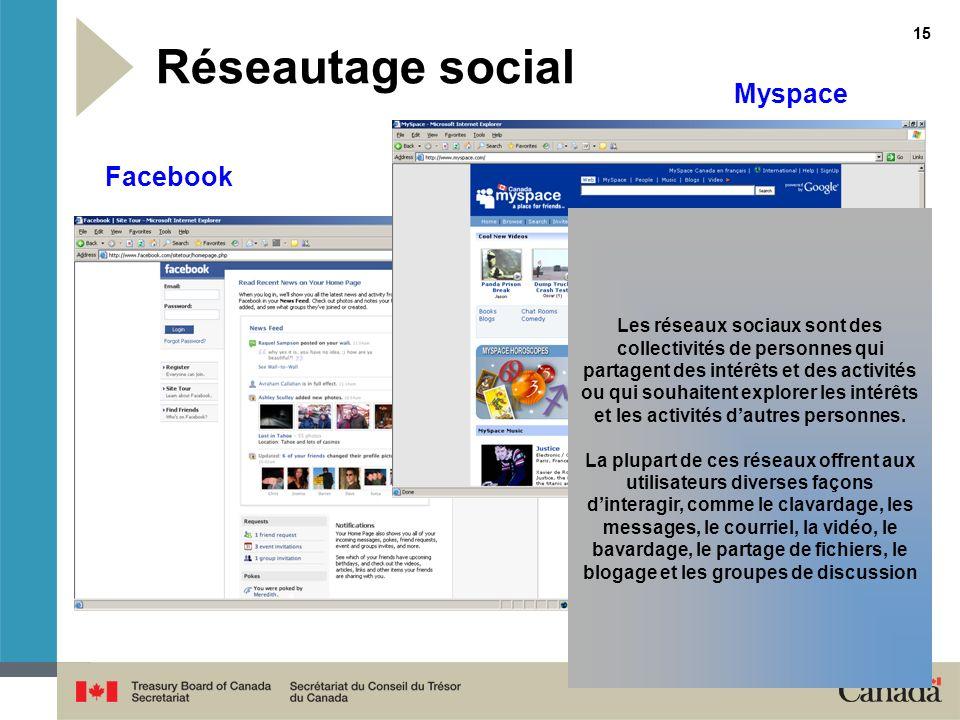15 Réseautage social Facebook Myspace Les réseaux sociaux sont des collectivités de personnes qui partagent des intérêts et des activités ou qui souha