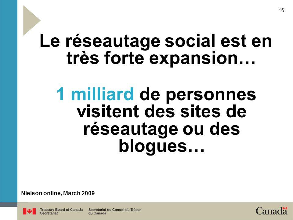 16 Nielson online, March 2009 Le réseautage social est en très forte expansion… 1 milliard de personnes visitent des sites de réseautage ou des blogue