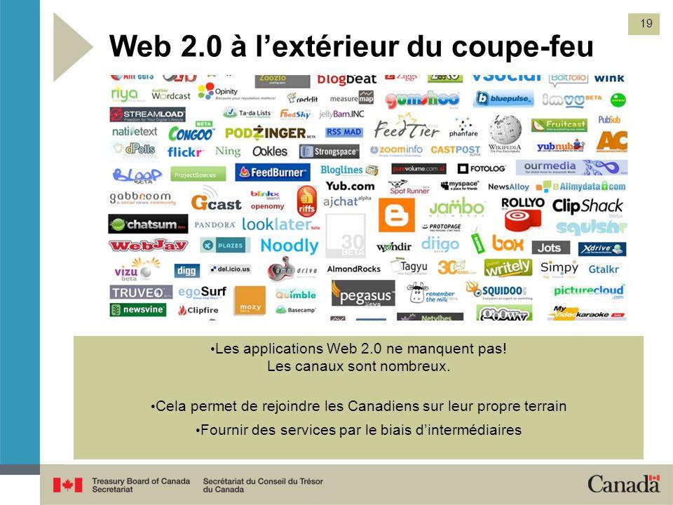 Web 2.0 à lextérieur du coupe-feu 19 Les applications Web 2.0 ne manquent pas! Les canaux sont nombreux. Cela permet de rejoindre les Canadiens sur le